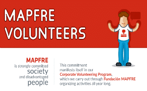 More than 3,200 MAPFRE volunteers in 23 countries took part in one or other of the 600 solidarity activities