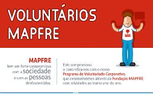 Até o mês de setembro, mais de 3.200 voluntários da MAPFRE, de 23 países participaram de atividades solidárias entre as 600 realizadas