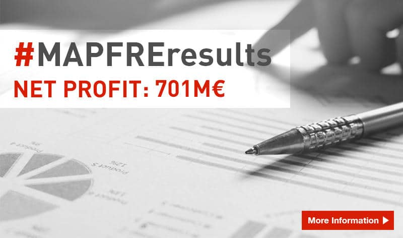 MAPFRE POSTS REVENUES OF 27.98 BILLION EUROS FOR 2017, UP 3.3 PERCENT, WITH EARNINGS TOPPING 700 MILLION EUROS