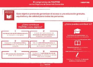 Educación cuarto ODS