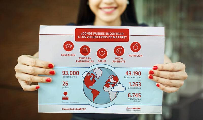 voluntariado en cifras noticias mapfre volunteering initiatives