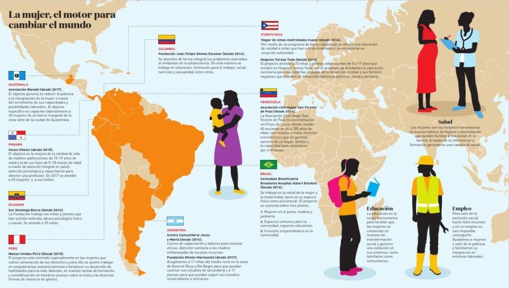fundación mapfre mujeres noticias mapfre